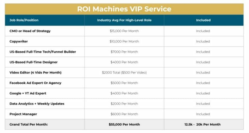 roi machines review price tag agency